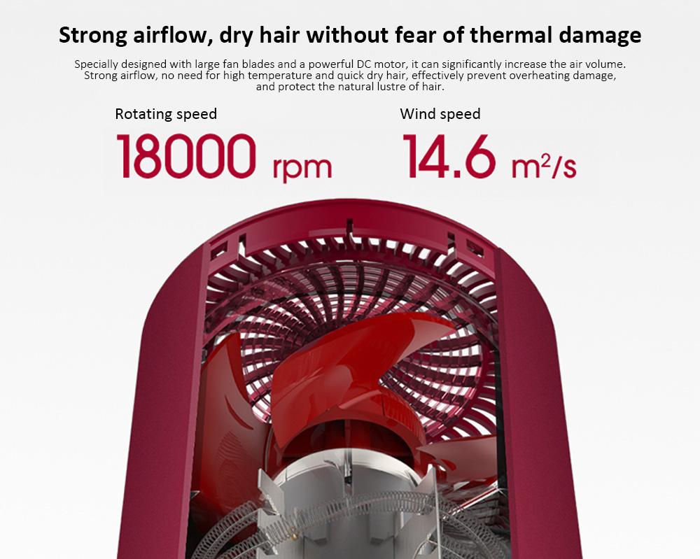 xiaomi soocas h3s electric hair dryer