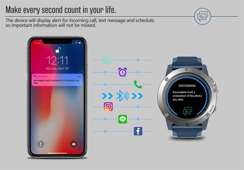 zeblaze vibe 3 pro smartwatch