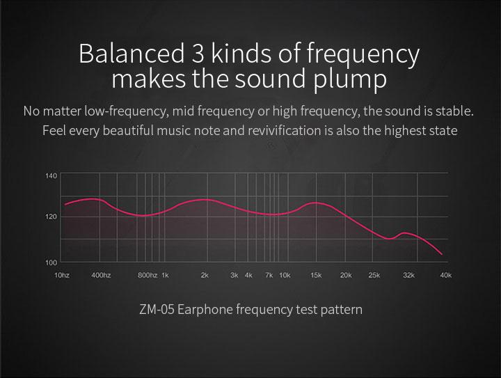 Zermie EMB-ZM-04 Deep Bass Stereo Metal Earphone
