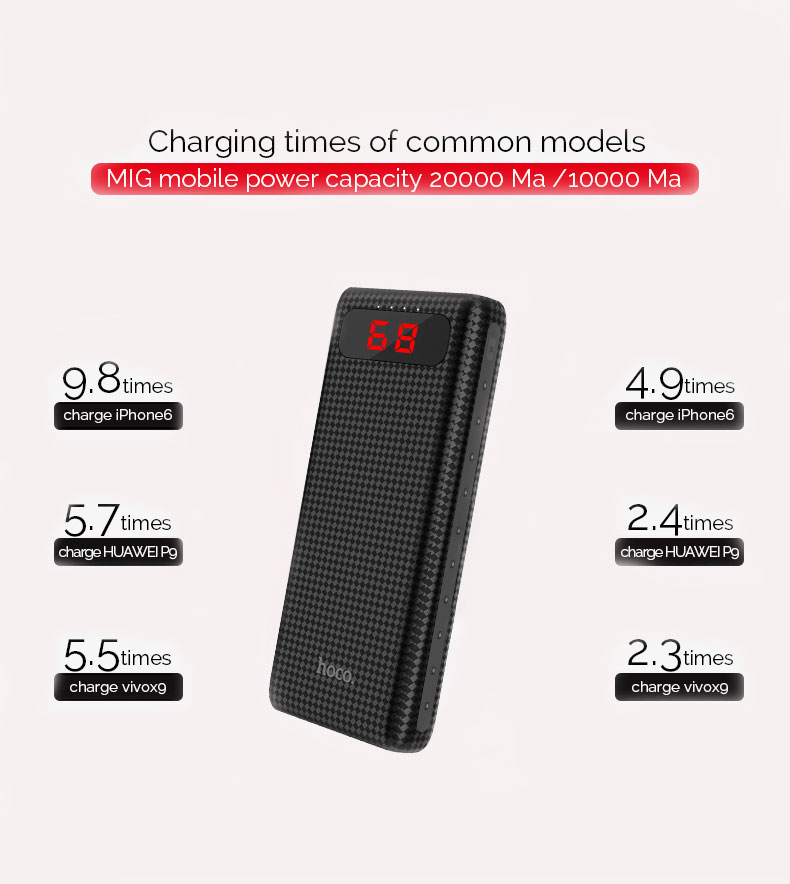 HOCO B20A 20000mAh Portable Dual USB Power Bank with LCD Digital Display and LED Light