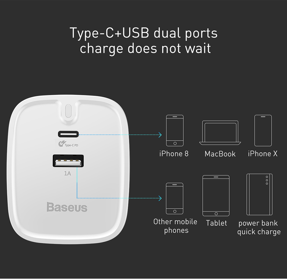 Baseus 30W PD Fast Charger USB Type-C+2A Charger Adapter for iPhone 8/X