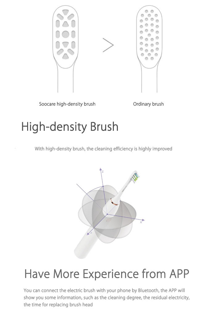 Soocas Soocare X3 Smart Electric Toothbrush Bluetooth Waterproof Wireless Charging