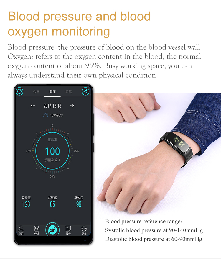 blood oxygen monitor watch