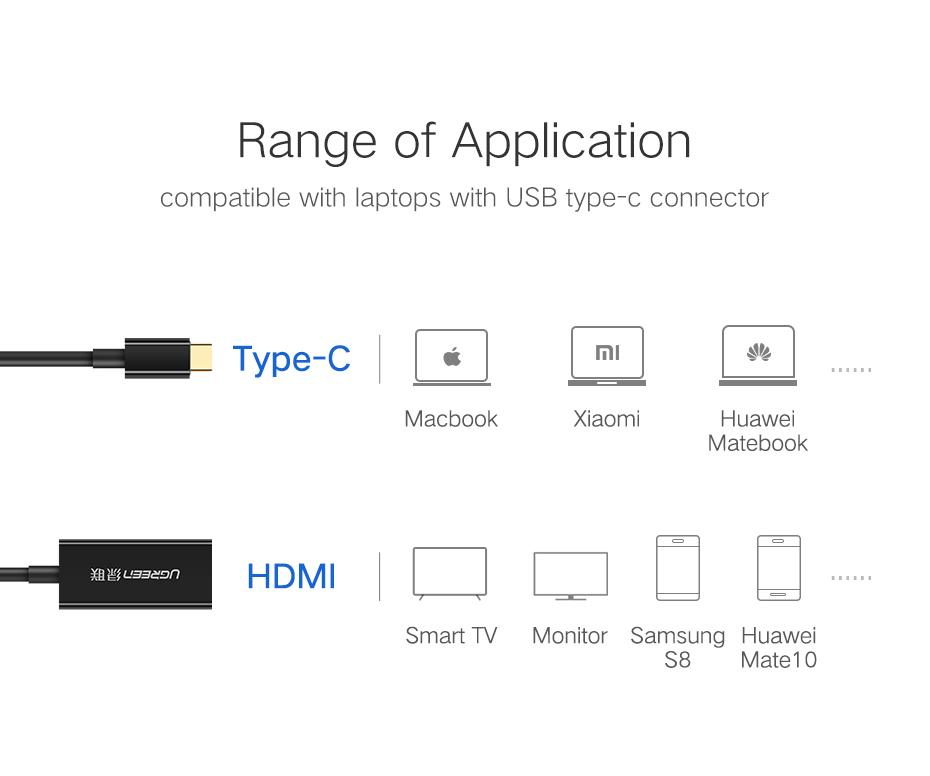 Ugreen CM151 USB to HDMI Digital AV Adapter