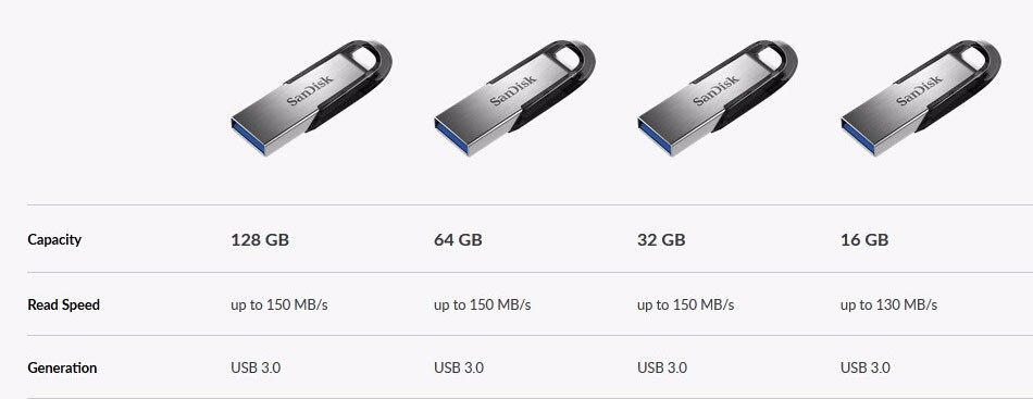 SanDisk CZ73 USB 3.0 Flash Memory Drive