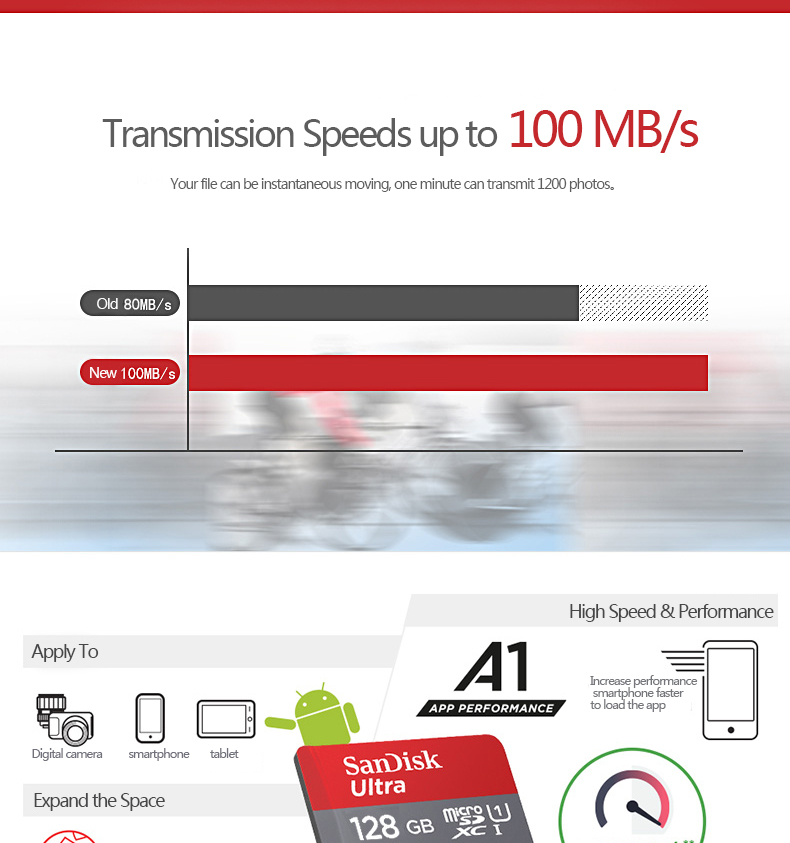 SanDisk Ultra High-speed UHS-I Memory Card