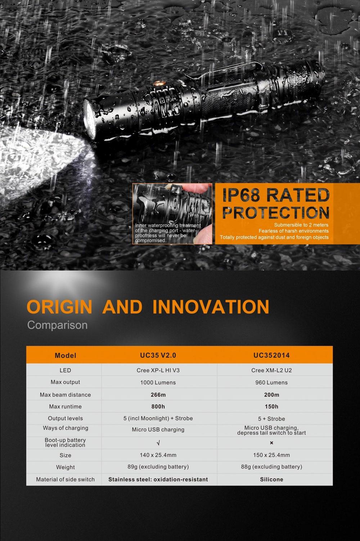 uc35 v2.0 led flashlight