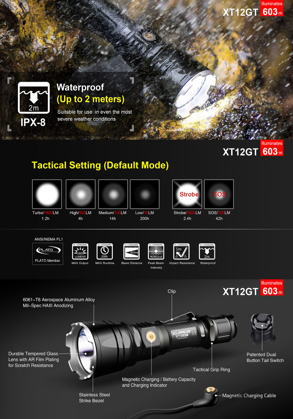 buy xt12gt led flashlight