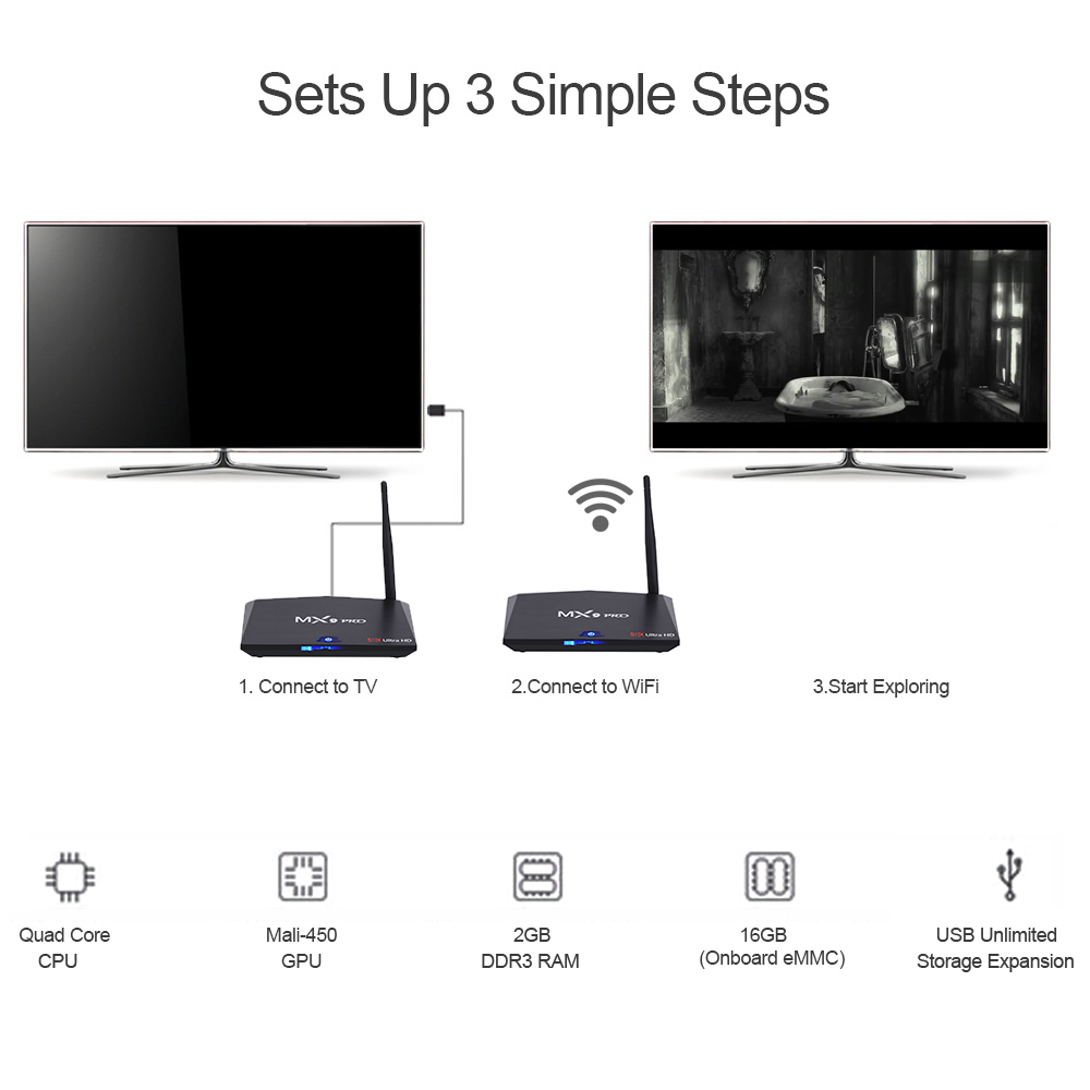 mx9 pro android tv box