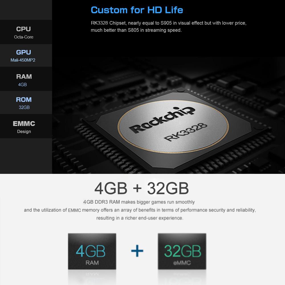 mx9 pro 4k tv box
