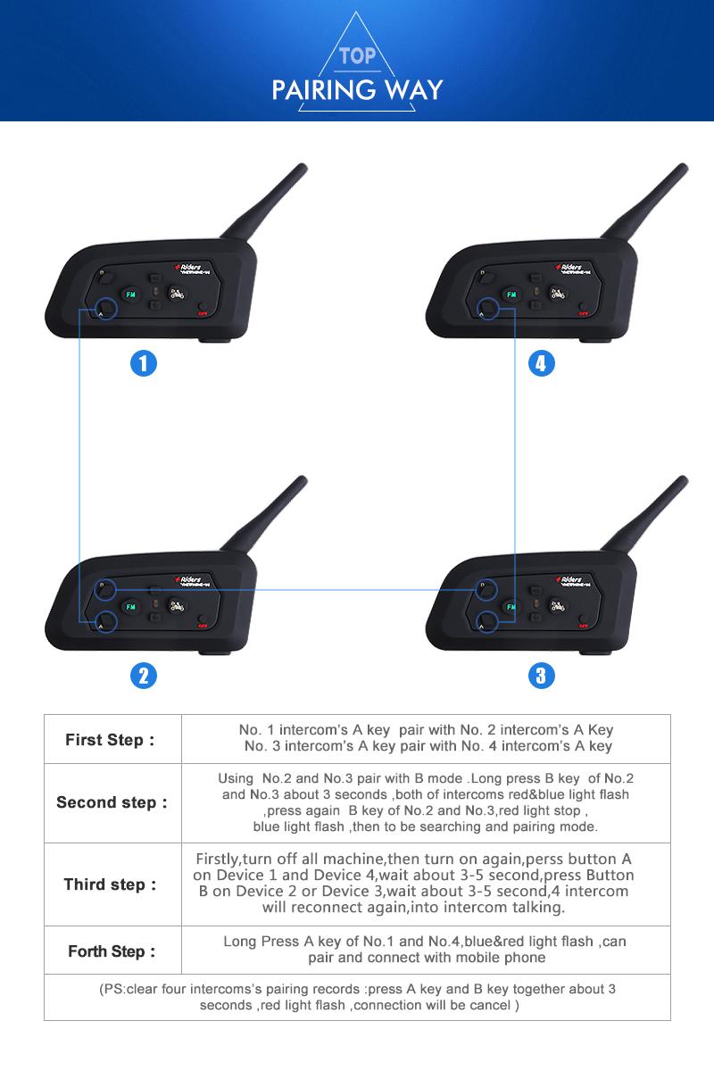 Vnetphone V4 Bluetooth BT Multi Motorcycle Intercom