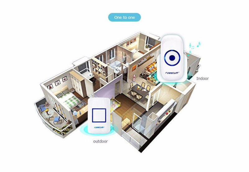 Forecum8 Smart Home Wireless Digital Doorbell