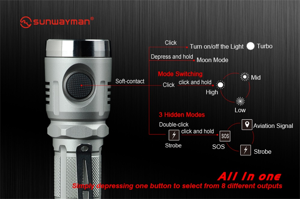 buy sunwayman c23c flashlight