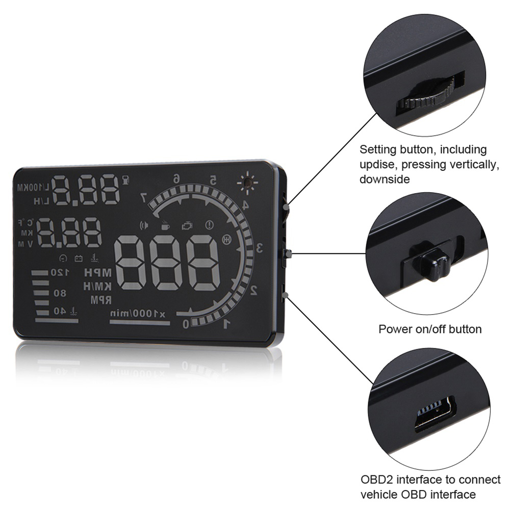 best obd2 car hud