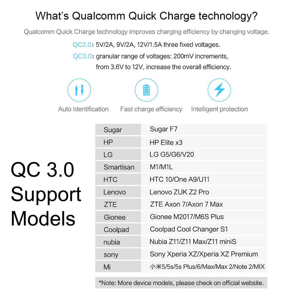 rock qc 3.0 quick charger