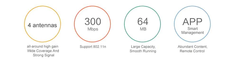 mi 4c router
