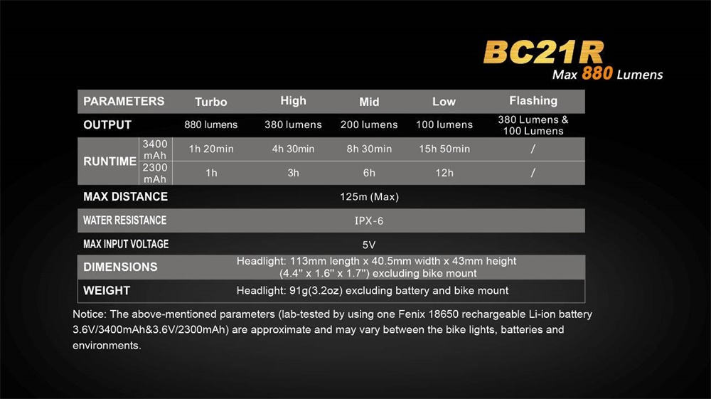 buy bc21r bike light