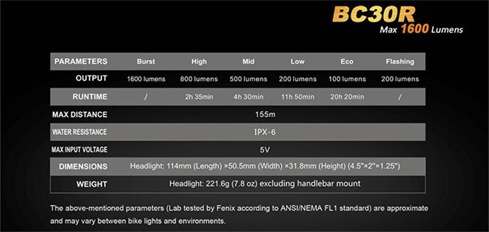 fenix bc30r light
