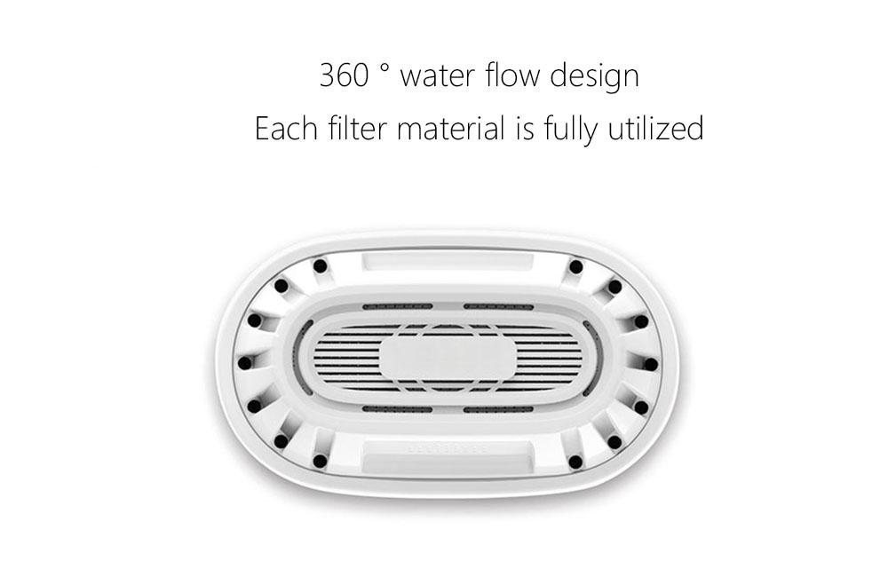 xiaomi water filter kettle