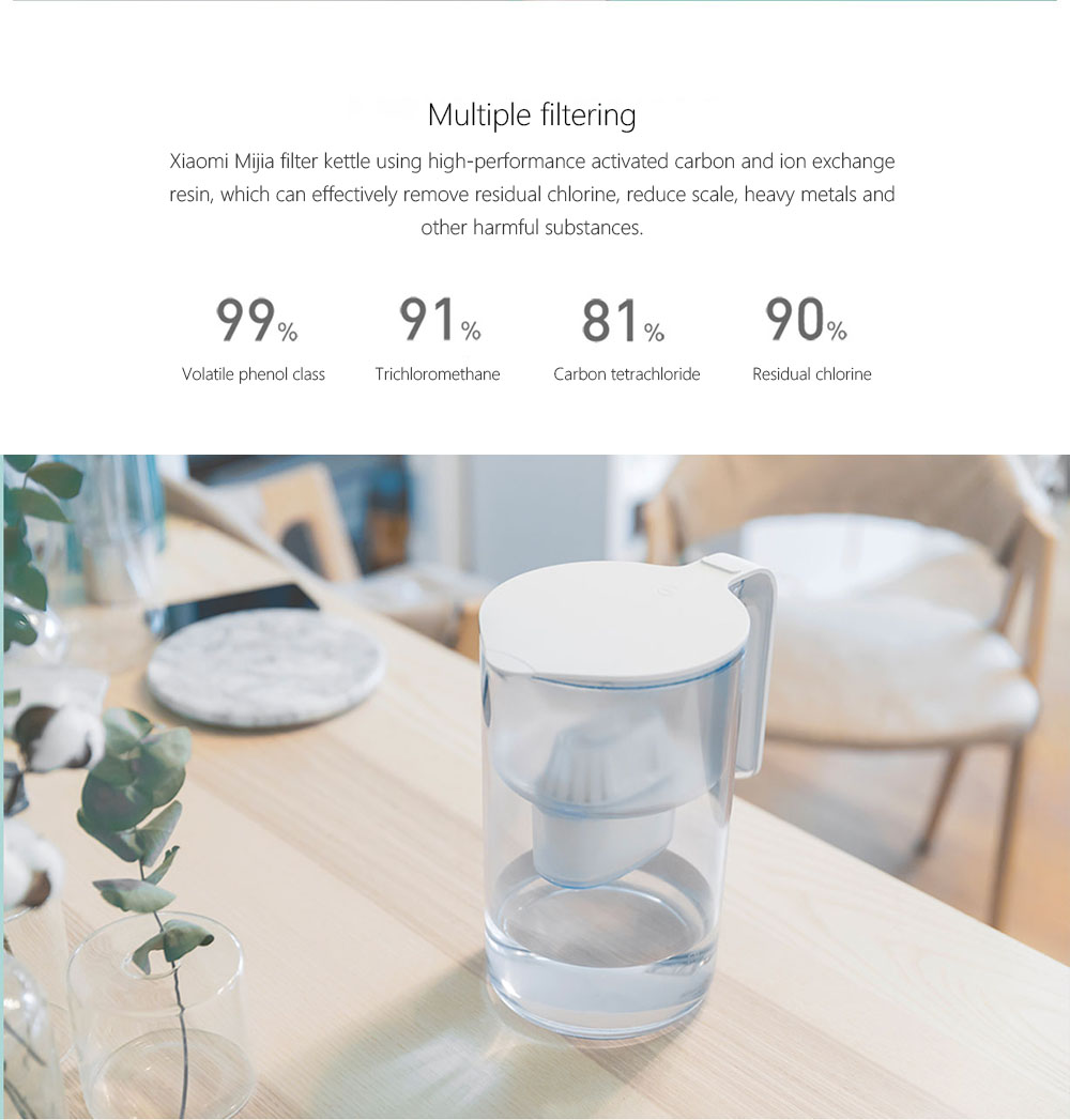 xiaomi mijia filter kettle