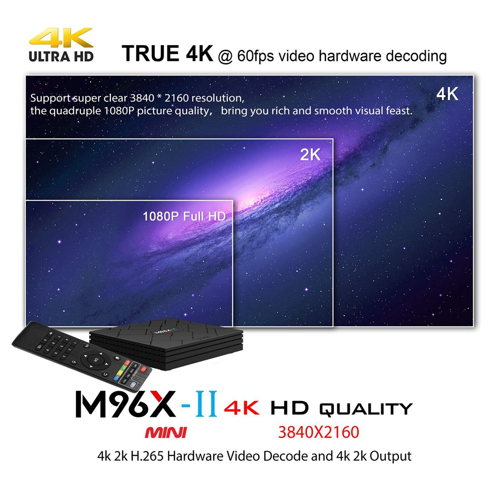 m96x ii tv box wifi