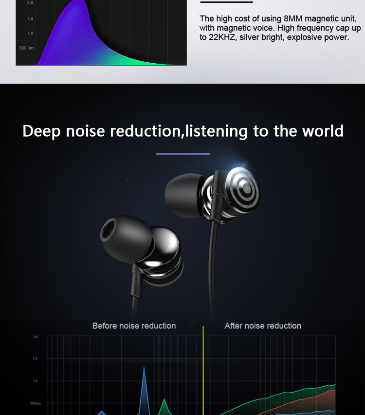 UiiSii Hi905 In-ear Headphone with Microphone for iPhone Xiaomi