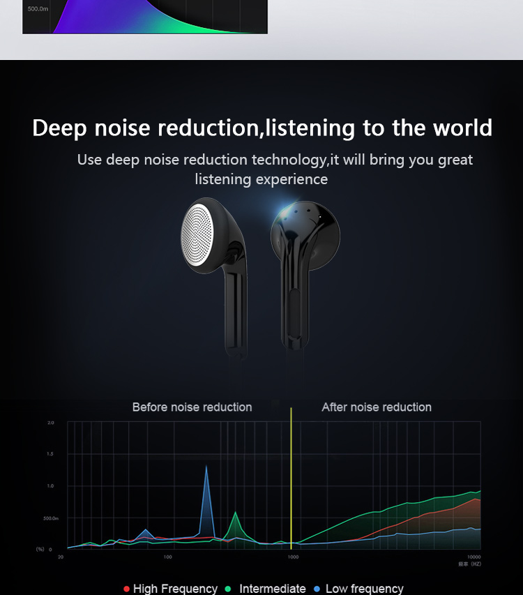 Uiisii U2 Super Clear Bass Earphones for iphone 6 Meizu Xiaomi MP3 PC