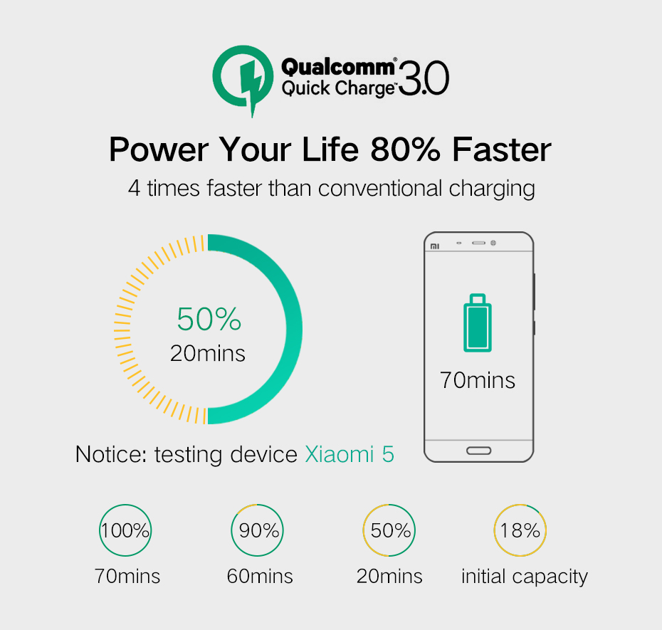 smart phone fast charger