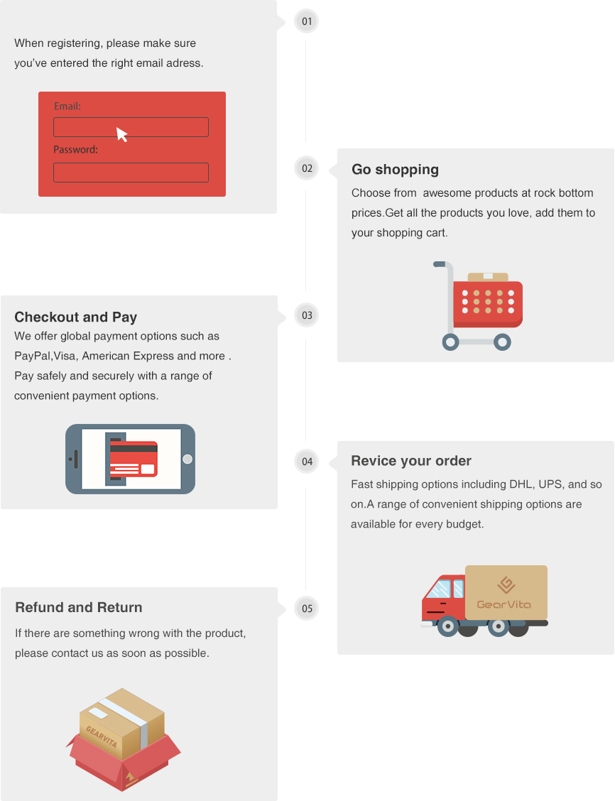 gearvita shopping guide