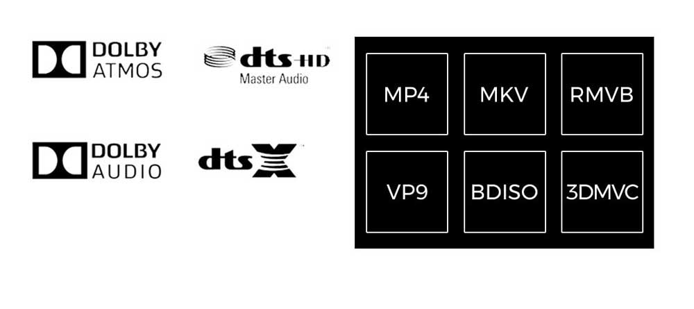 ZIDOO X9S TV Box 4K HD Quad-Core Dual Band WiFi 2G+16G IPTV Media