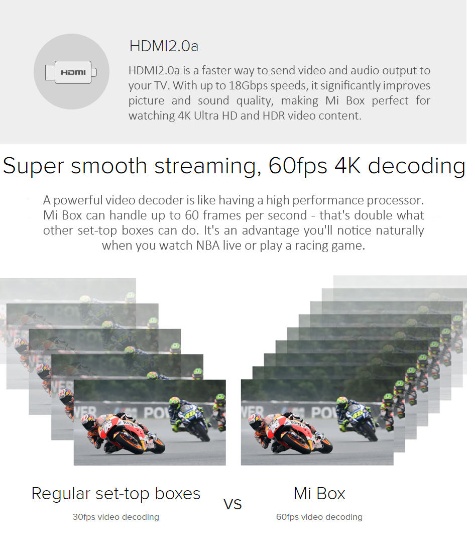 Xiaomi MI 4K TV Box 3 Android 6.0 Intelligent Quad Core HDR Video Set-top