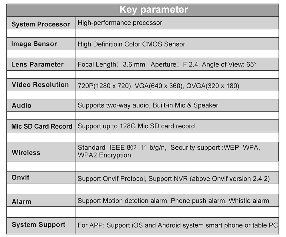 Sricam SP012 720P WiFi IP Camera Wireless Night Vision ONVIF Security Surveillance