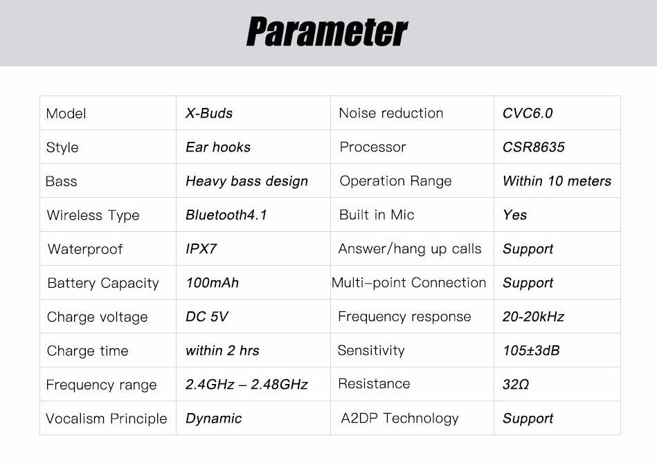 Wavefun X-Buds Wireless Bluetooth Earbud IPX7 Waterproof Sports Headset with Mic