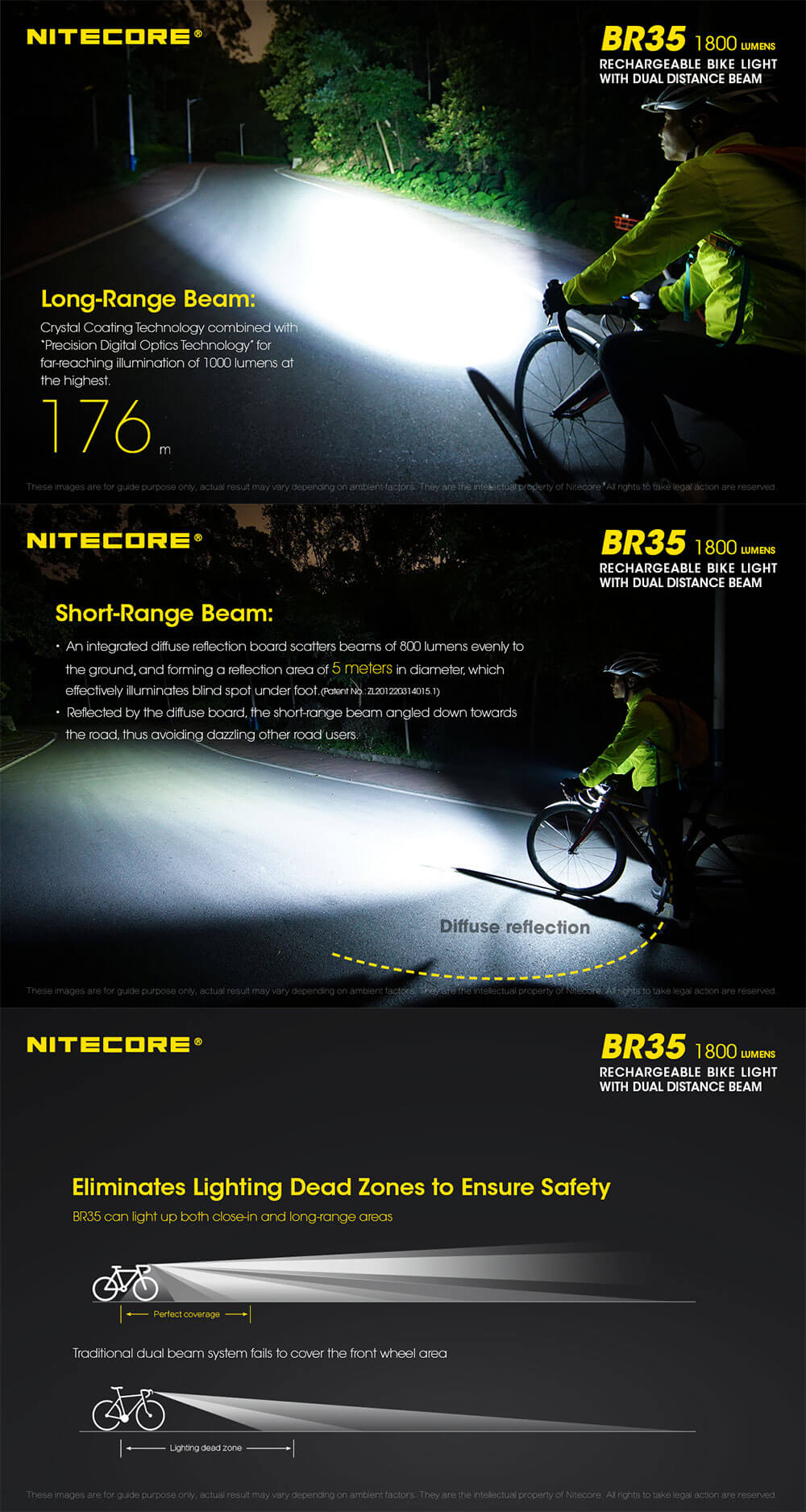 buy br35 bike light