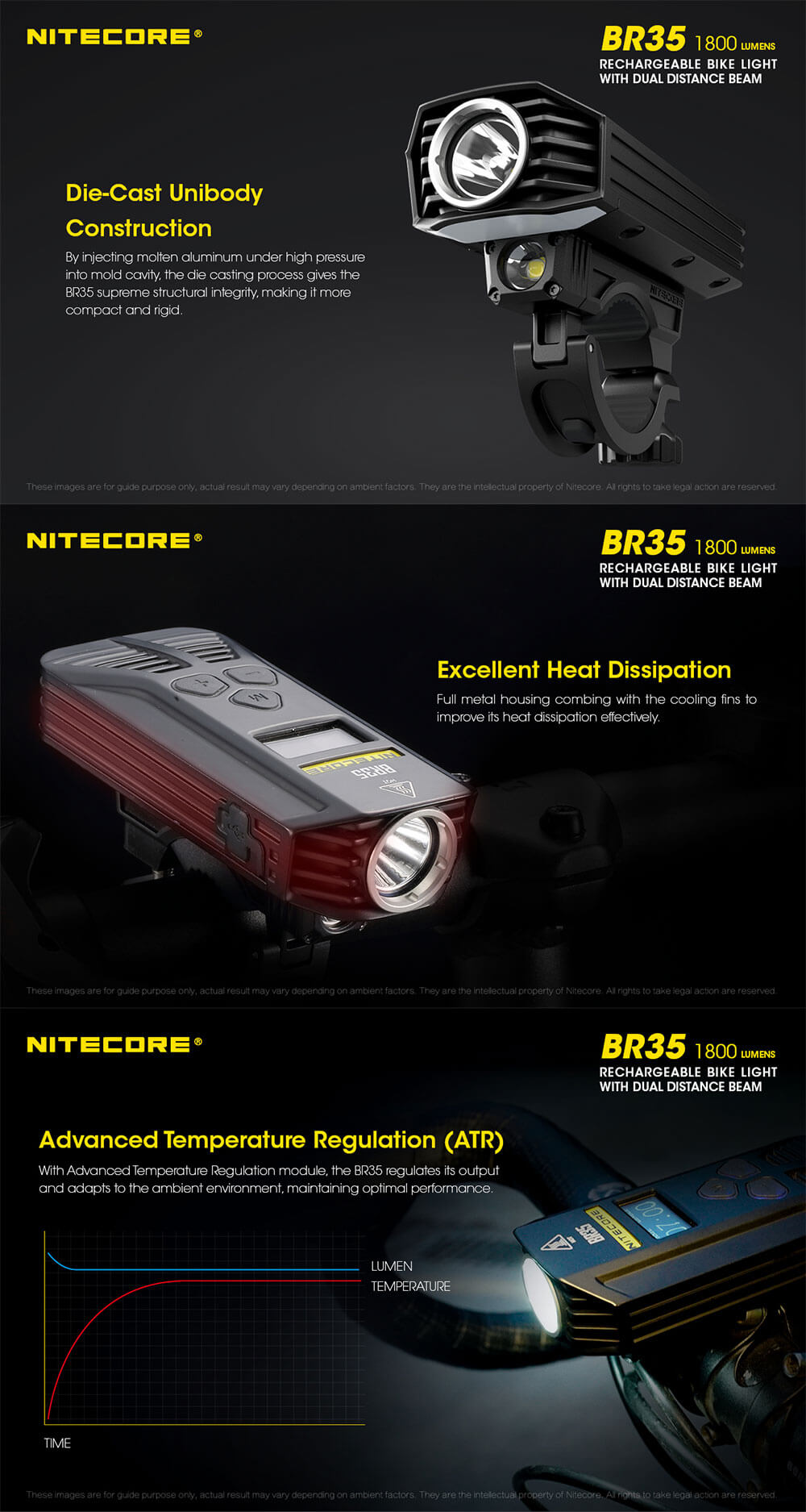 br35 1800 Lm bike light