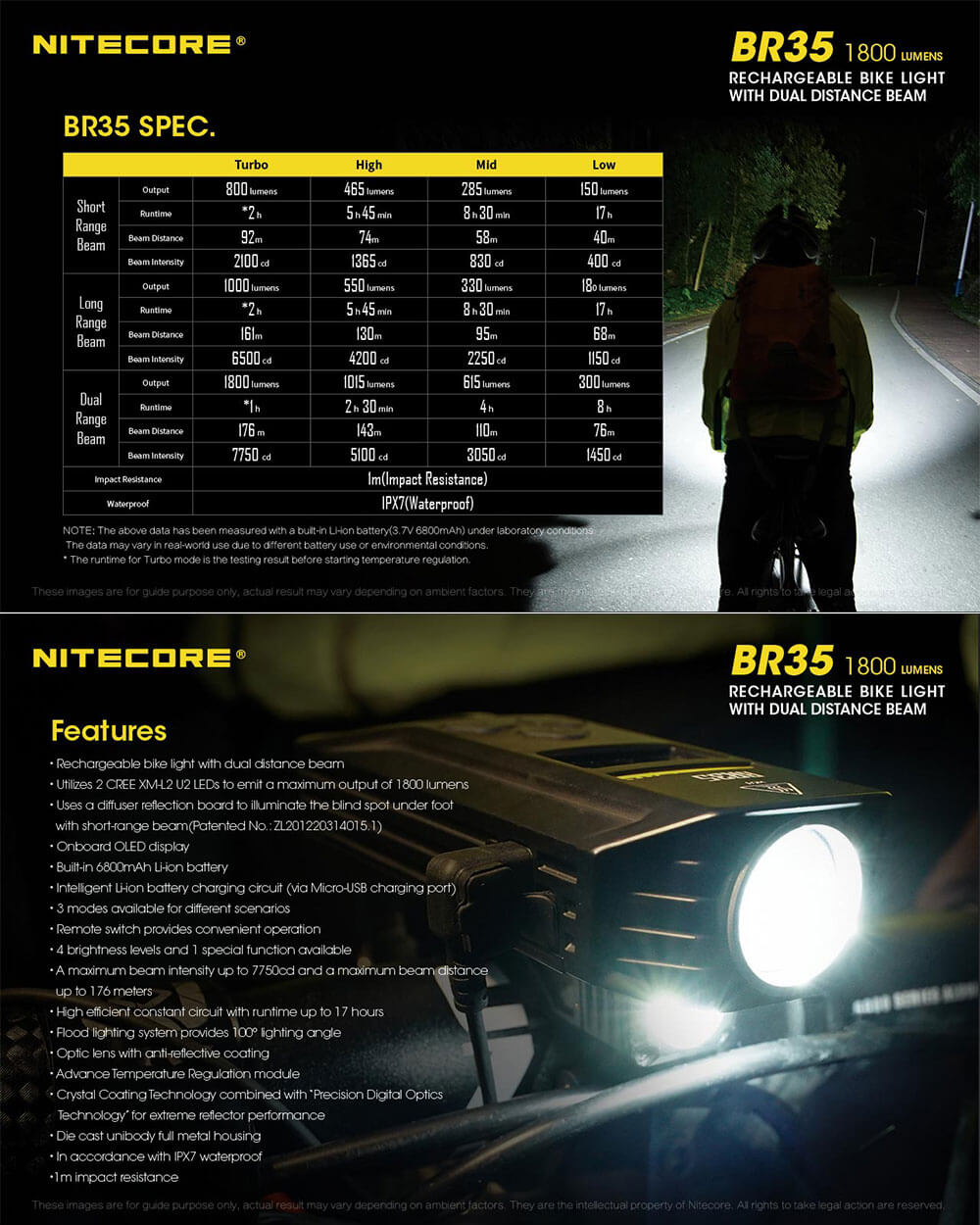 br35 usb bike light
