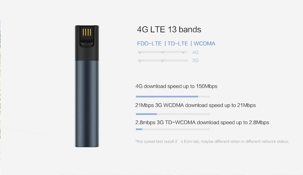 zmi 4g wifi router
