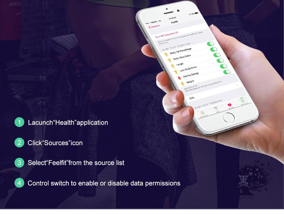 Gason S4 LED Bathroom Digital Fat Body scale