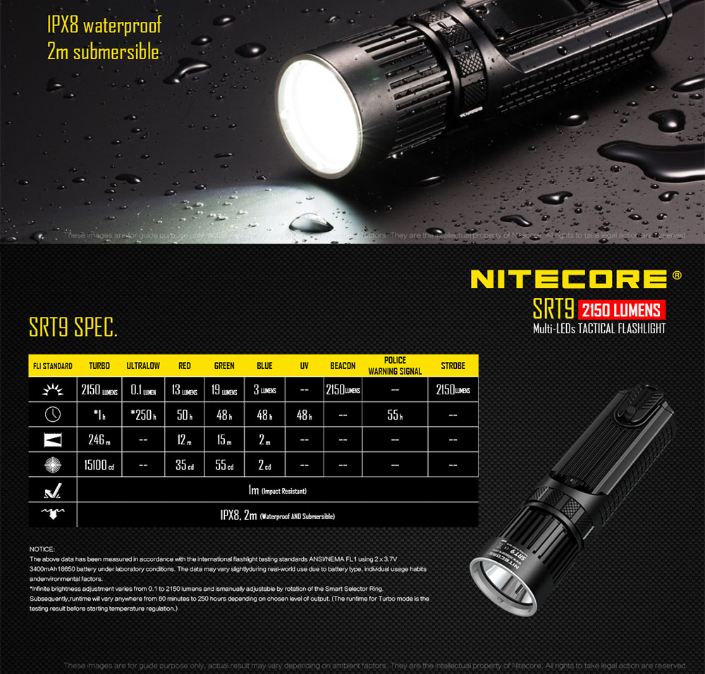 buy nitecore srt9