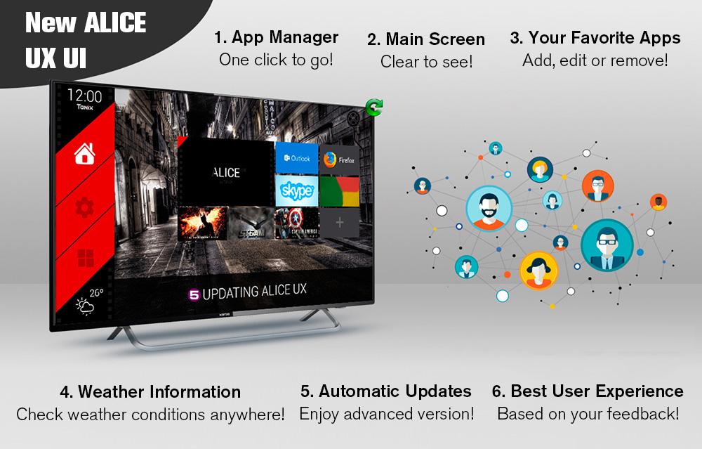tx3 max android tv box