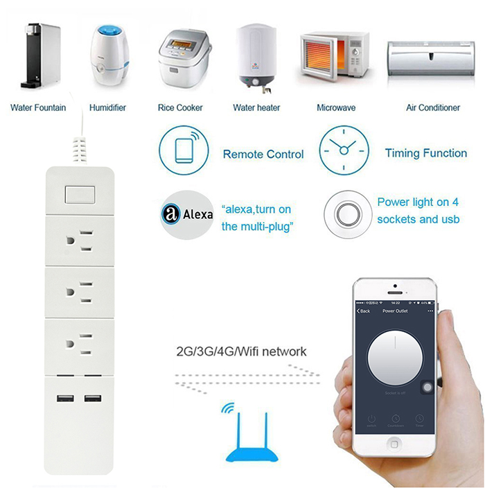 PS01US smart socket can be switched on/off anytime anywhere.