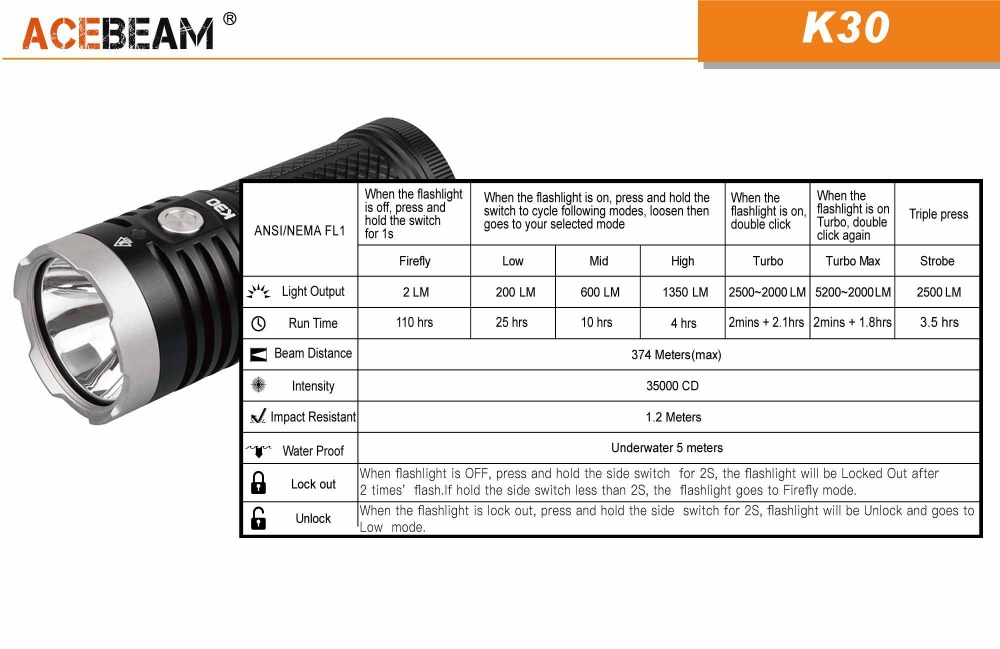 acebeam k30 flashlight