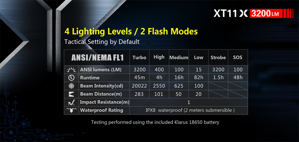 xt11x flashlight online