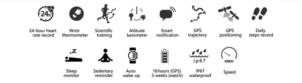 f7 smartwatch