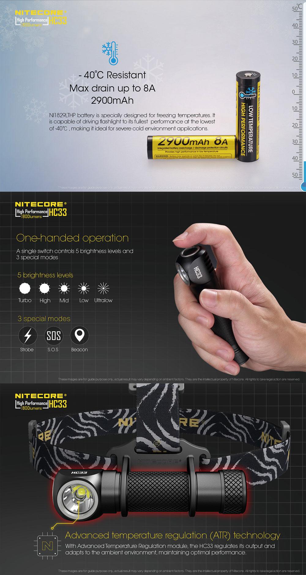 buy nitecore hc33