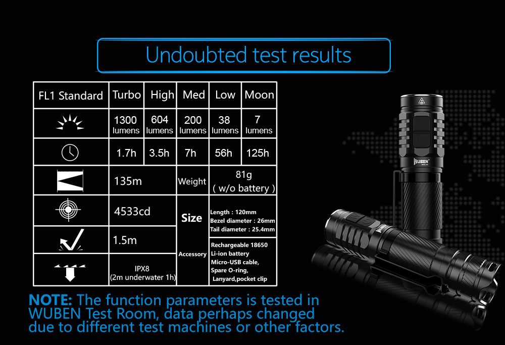 wuben to46r portable flashlight