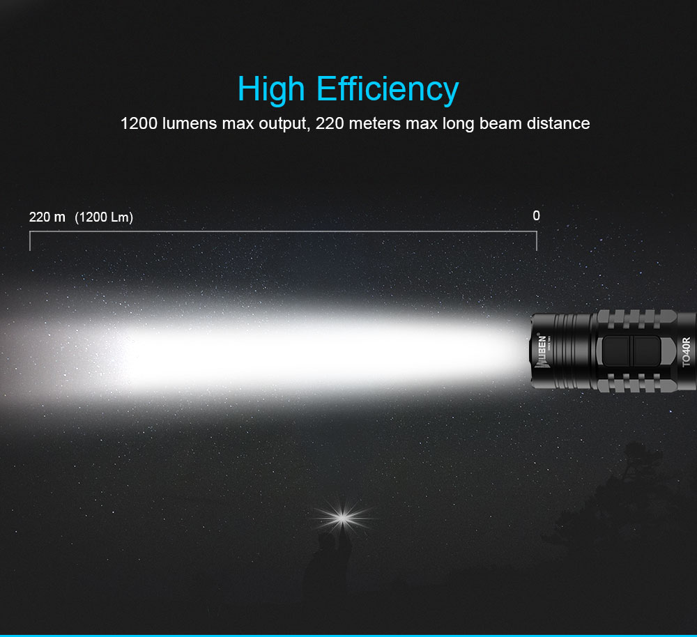 new wuben flashlight