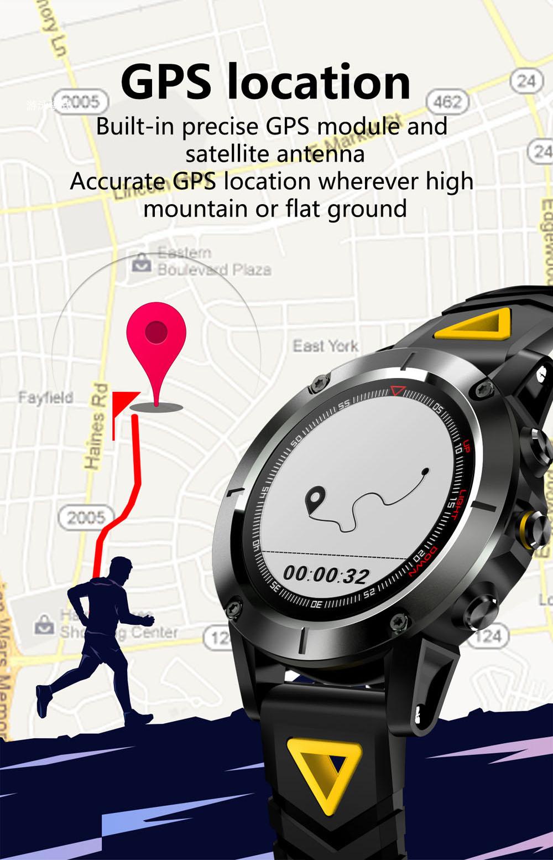 g01 watch