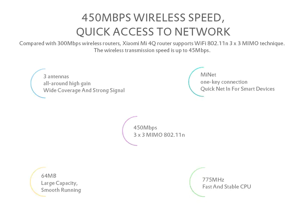 xiaomi mi router 2018