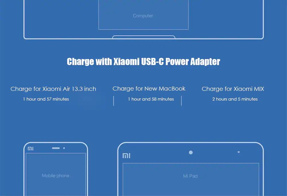 xiaomi power adapter pd